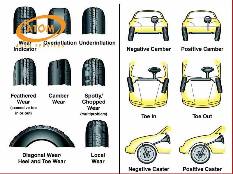 Thước lái bị mất cân chỉnh có thể ảnh hưởng đến lốp xe