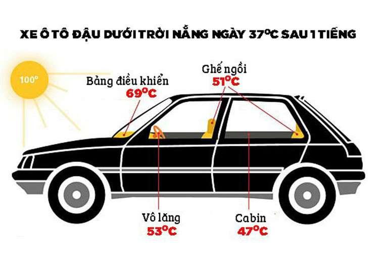 Xe ô tô đỗ quá lâu dưới trời nắng là nguyên nhân khiến ắc quy ô tô nhanh hỏng