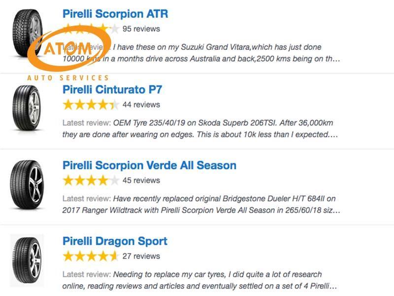Người dùng đánh giá về lốp ô tô Pirelli trên trang productreview
