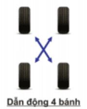 Đổi chéo các lốp với nhau đối với xe dẫn động 4 bánh