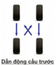 Cách đào lốp ô tô đối với xe dẫn động cầu trước