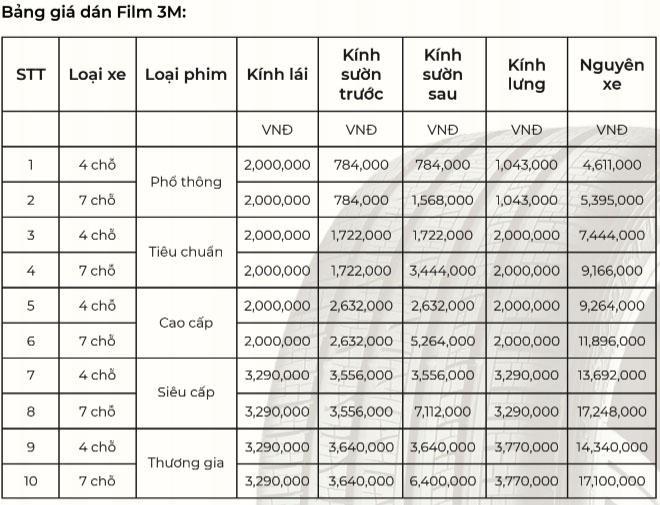 Bảng giá film cách nhiệt 3M