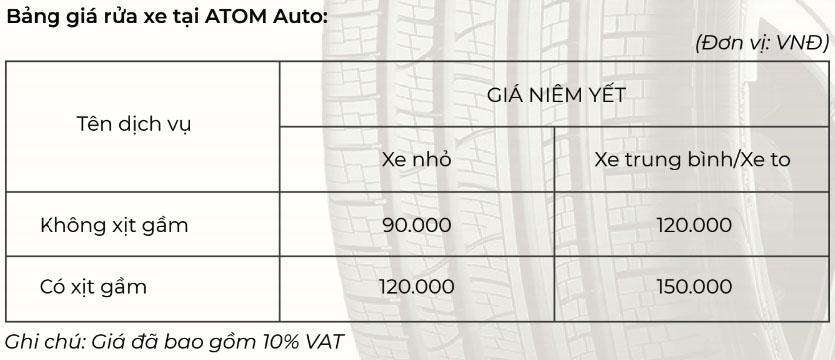 Bảng giá rửa xe