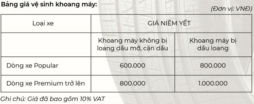 Bảng giá vệ sinh khoang máy