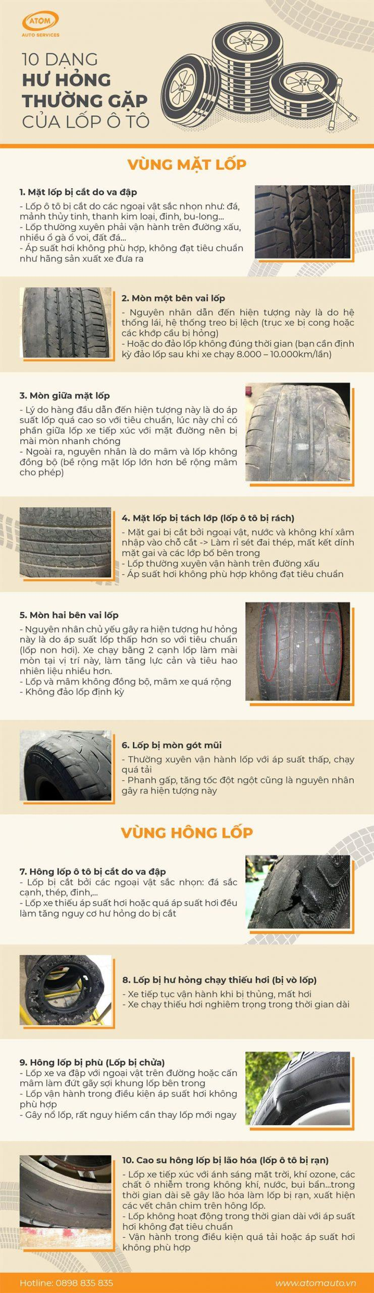 10 dạng hư hỏng thường gặp của lốp ô tô